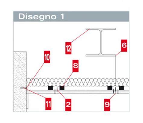 controsoffitto a membrana controsoffitti a membrana tecbor mc 12 12 60 mw by link