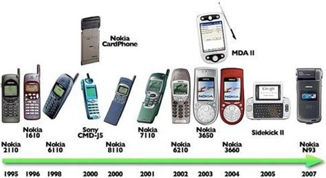 the brief history of the mobile phone — techtites