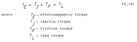 induction generator torque equation image gallery torque equation