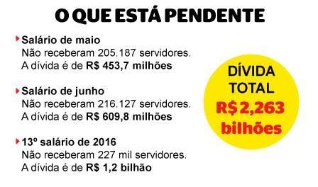 salario domestico pra rj 5 de maio 20016 pez 227 o diz que espera colocar os sal 225 rios dos servidores em