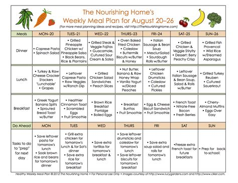 disorder meal plan template bi weekly meal plan for august 20 september 2 the