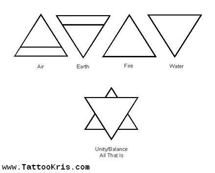 triangle tattoo meaning gay polynesian triangle tattoos yahoo image search results