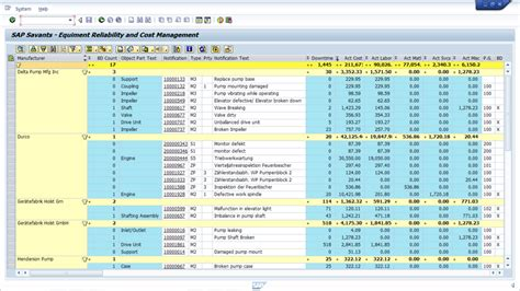 event cost analysis template eqrcm equipment reliability and cost manager sap savants