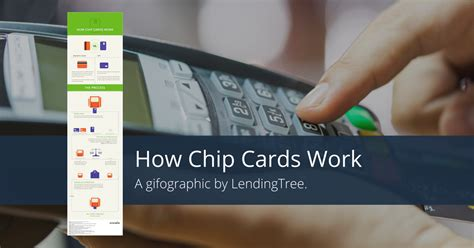 how to make credit cards that works how chip credit cards work gifographic from lendingtree