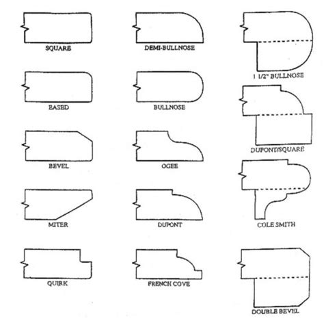 Countertop Edge Types by Countertop Edges The Different Types Of Countertop Edges