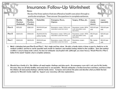 Financial Literacy Worksheets For High School by Consumer Math Lesson Plans For High School Consumer Math