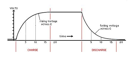 capacitor discharging time calculation rc time circuit