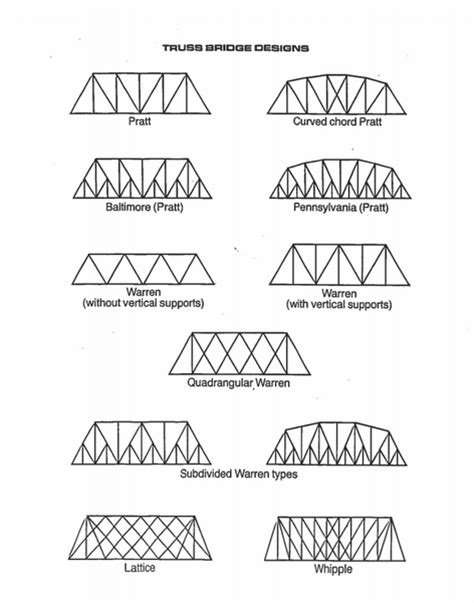 toothpick bridge templates toothpick bridge design the best bridge of 2017