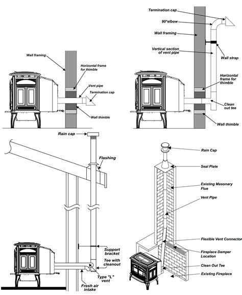 vermont castings wiring diagram wiring diagram schemes