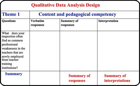 data analysis template for teachers research analysis template choice image template design