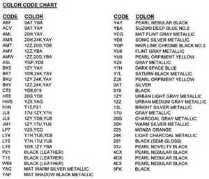 Suzuki Paint Codes Suzuki Blue Paint Code Suzuki Cars