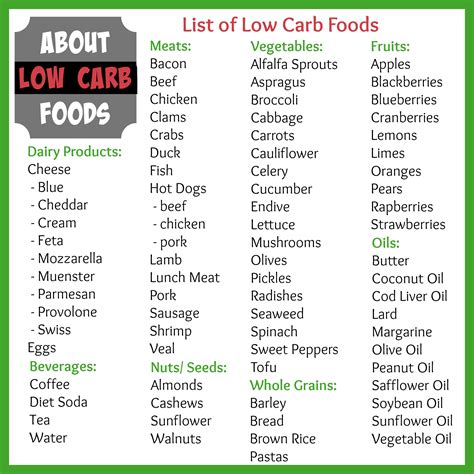 list 3 carbohydrates food diet plan for weight loss low carb list printable 3