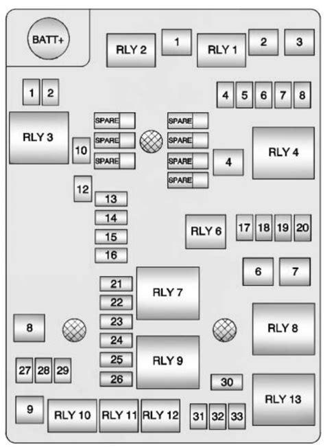 chevrolet sonic   fuse box diagram carknowledge