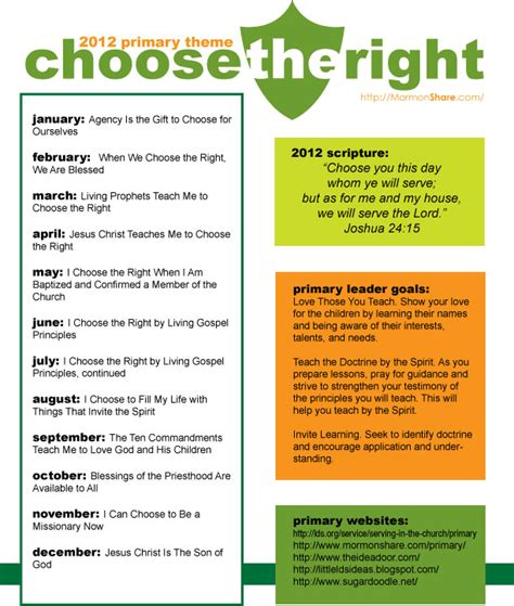 { Mormon Share } Leader Planning Handout for 2012 Primary Theme   Choose The Right