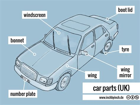 Auto Teile by Inch Technical Car Parts Uk