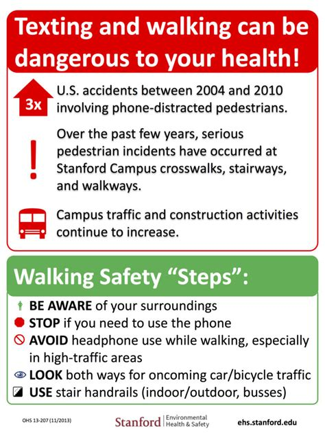 The Dangers Of Distracted Walking by Distracted Walking Texting And Walking Stanford