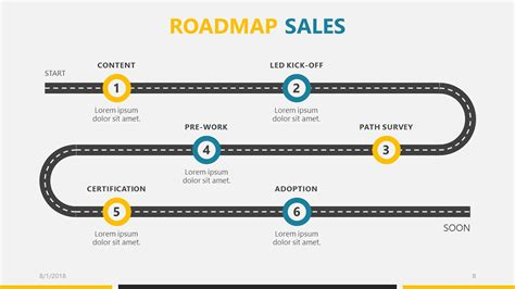 Business Roadmap Free Powerpoint Template Slides Roadmap Template