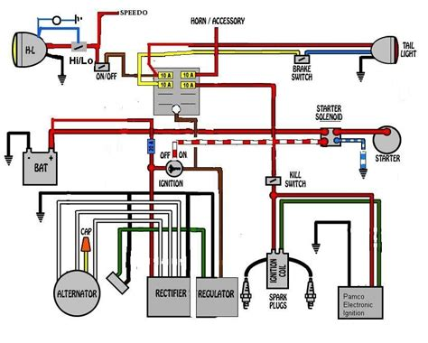 ignition switch wiring diagram color four wheelr ignition