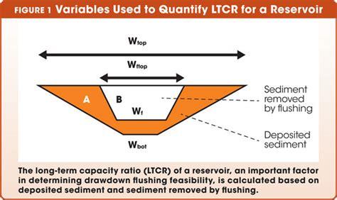 design criteria for reservoir assessing options for managing sediment during design of