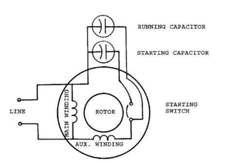 clarke single phase induction motor wiring diagram