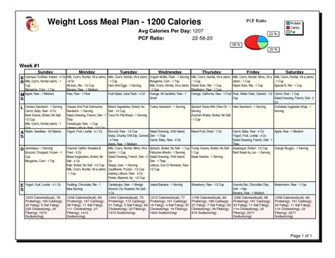 Fat Joe Weight Loss Meal Plan Exle Fat Joe Weight Loss Simple As 1 2 3 Meal Plan Template For Weight Loss