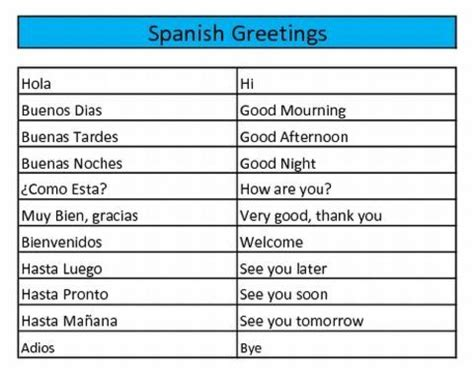 printable greeting cards spanish free spanish lessons online for adults spanish greetings