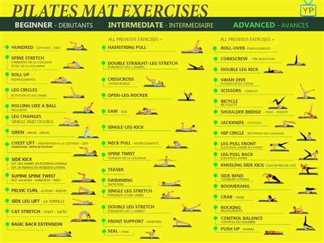 pilates exercises chart exercises classes charts