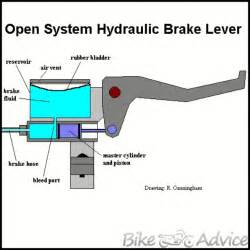 Chapter 94 Brake Hydraulic Systems Brake Clutch Lever Freeplay Page 10 Bmw Ninet Forum