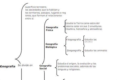 cuadro sinoptico ejemplo cuadro sinoptico de file cuadrosinopticocalidadtotal png