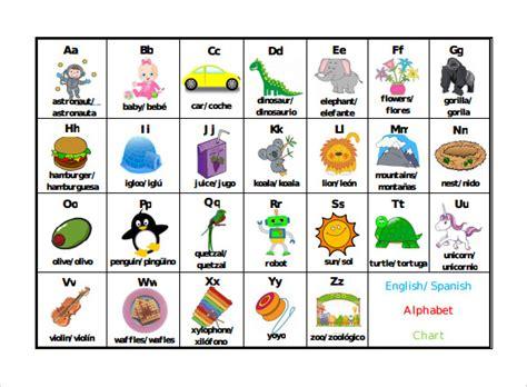 printable alphabet chart pdf number names worksheets 187 alphabets chart free printable