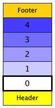 qml flickable layout listview qml type qt quick 5 11