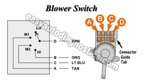 how to test a gm blower motor resistor part 1 how to test the blower switch 2 8l chevy s10 gmc s15