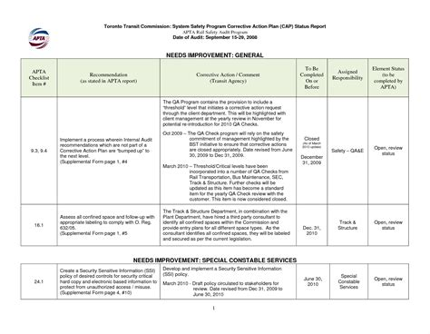 customer service improvement plan template audit form templates masir