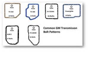 Chevrolet Automatic Transmission Identification 700r4 Identification Gm Transmission Resource