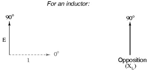 phase shift through an inductor lessons in electric circuits volume ii ac chapter 3