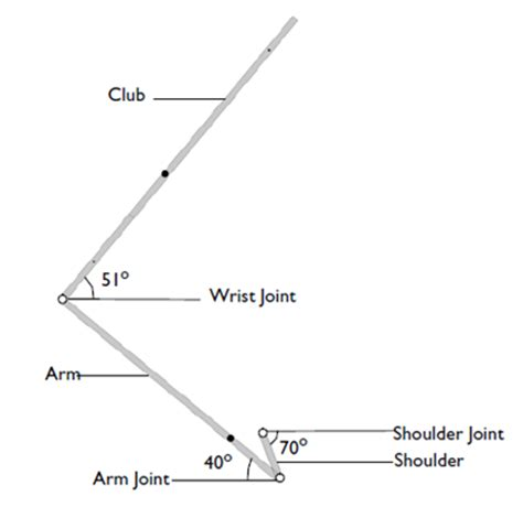 golf swing geometry improving your golf swing with a multibody analysis