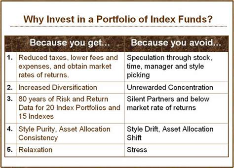 bank index fund index trading funds binary option strategies