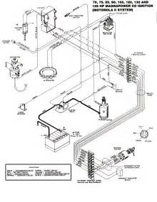mastertech marine chrysler outboard wiring diagrams 2016 car release date