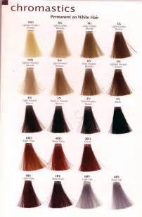 redken chromatics color chart redken chromatics color chart brown hairs