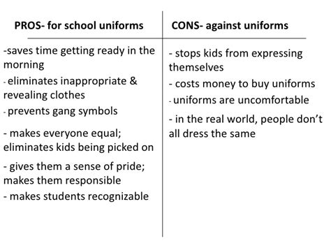School Uniforms Debate Essay by Moreeee Pro And Cons School School And Students