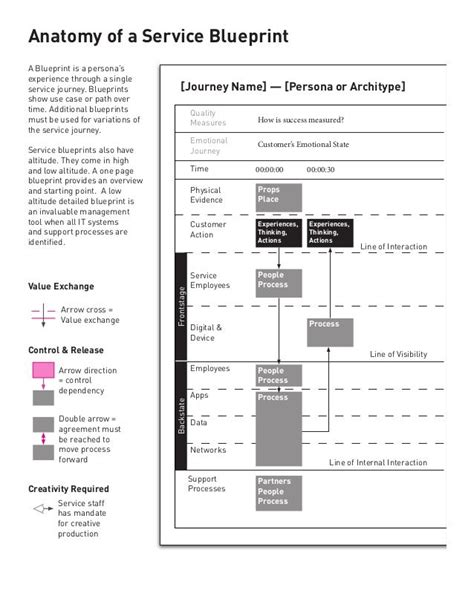 design thinking köln 67 best service design thinking images on pinterest