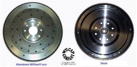 wilcap company flywheels