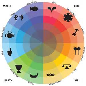 zodiac colors zodiac signs colors new calendar template site