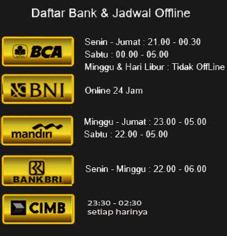 bca jam offline jadwal bank