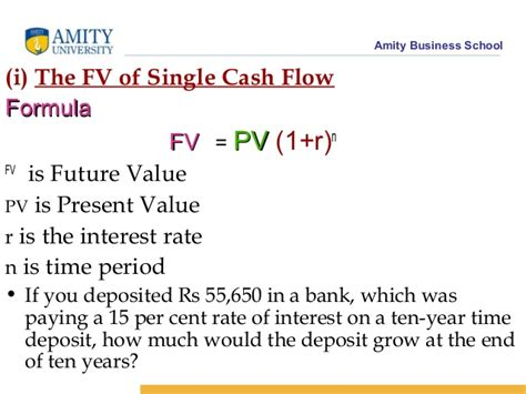 Amity Mba Value by Lecture 4 Time Value Of Money