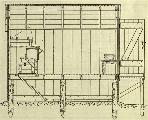 broiler house plans elevated poultry house full plans the poultry pages