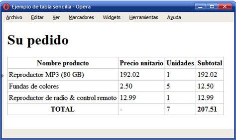 insertar imagenes tabla html 7 1 tablas b 225 sicas introducci 243 n a xhtml