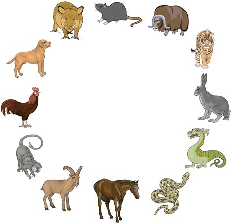 new year animals uk new year find out your zodiac animal zodiac