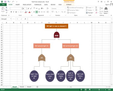 無料のftaテンプレート Excel Fault Tree Analysis Template Excel