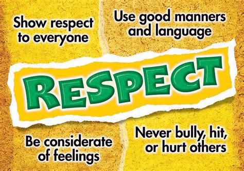 Respect The Customer Part 23820 by Respect Poster T A67303